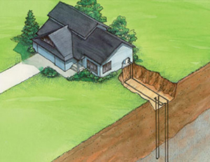 home geothermal systems